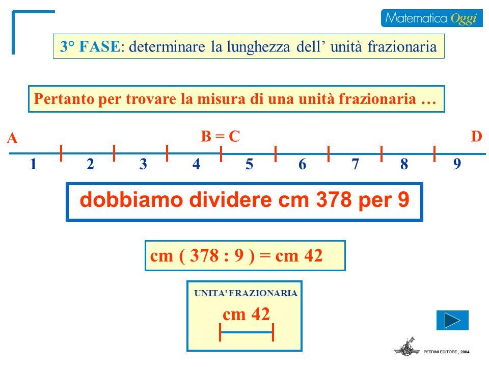3° FASE: determinare la lunghezza dell' unità frazionaria