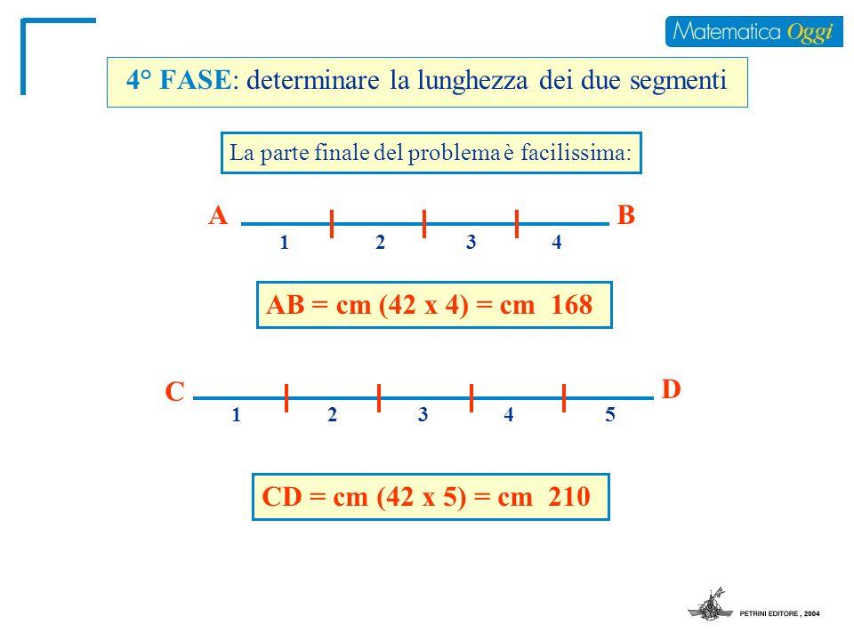 4° FASE: determinare la lunghezza dei due segmenti