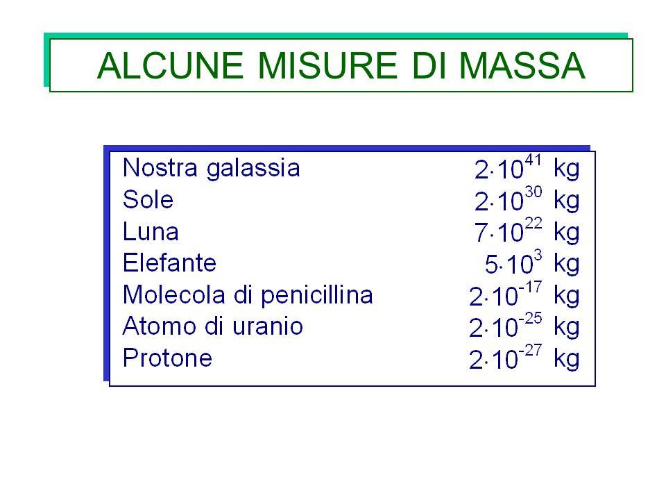 ALCUNE MISURE DI MASSA