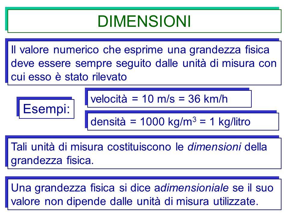 DIMENSIONI Il valore numerico che esprime una grandezza fisica deve essere sempre seguito dalle unità di misura con cui esso è stato rilevato.