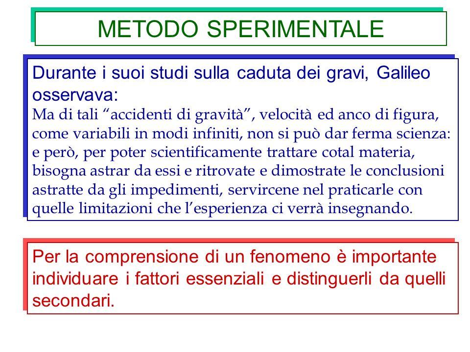 METODO SPERIMENTALE Durante i suoi studi sulla caduta dei gravi, Galileo osservava: