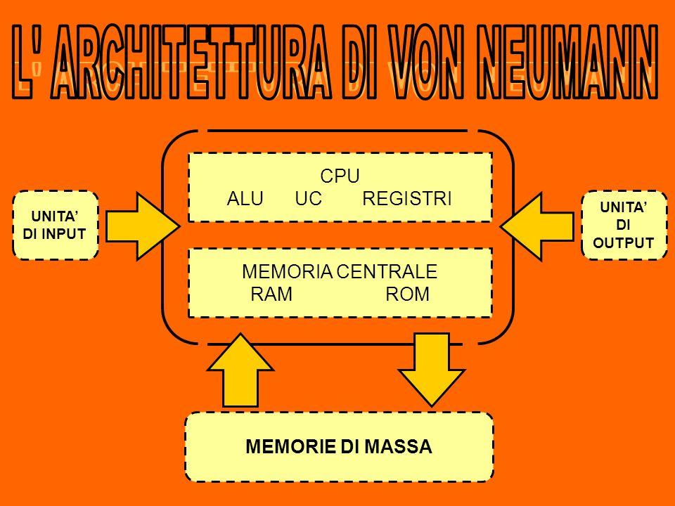 L ARCHITETTURA DI VON NEUMANN