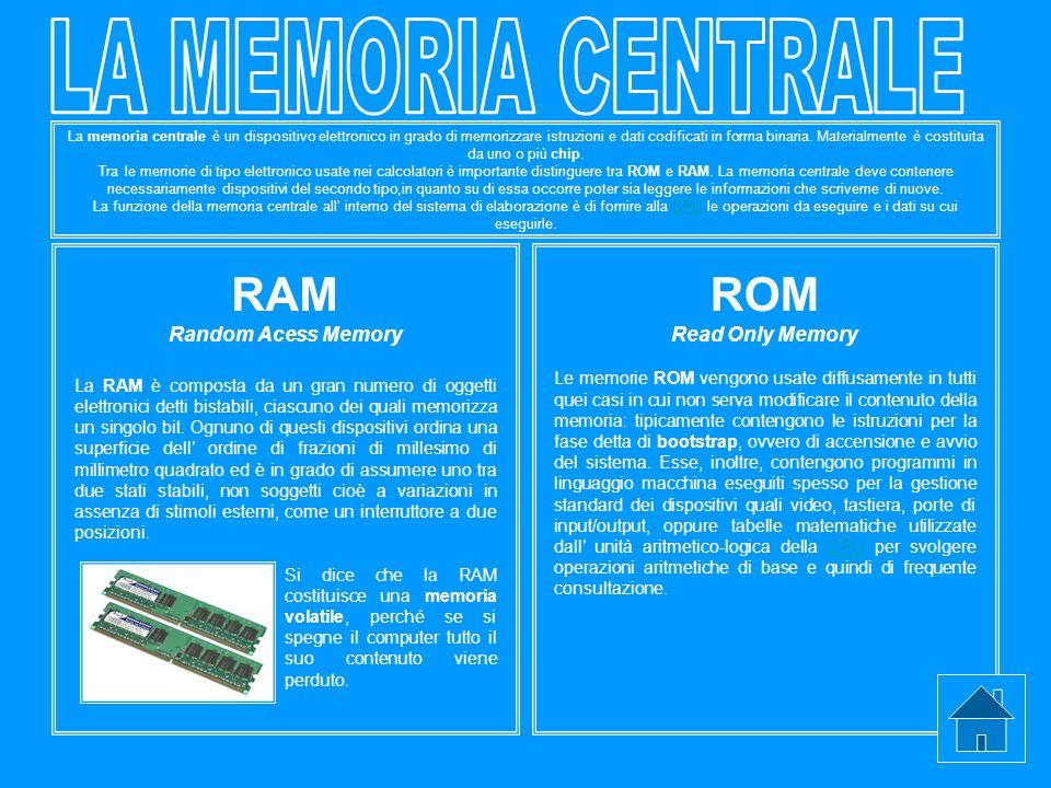 LA MEMORIA CENTRALE RAM ROM Random Acess Memory Read Only Memory