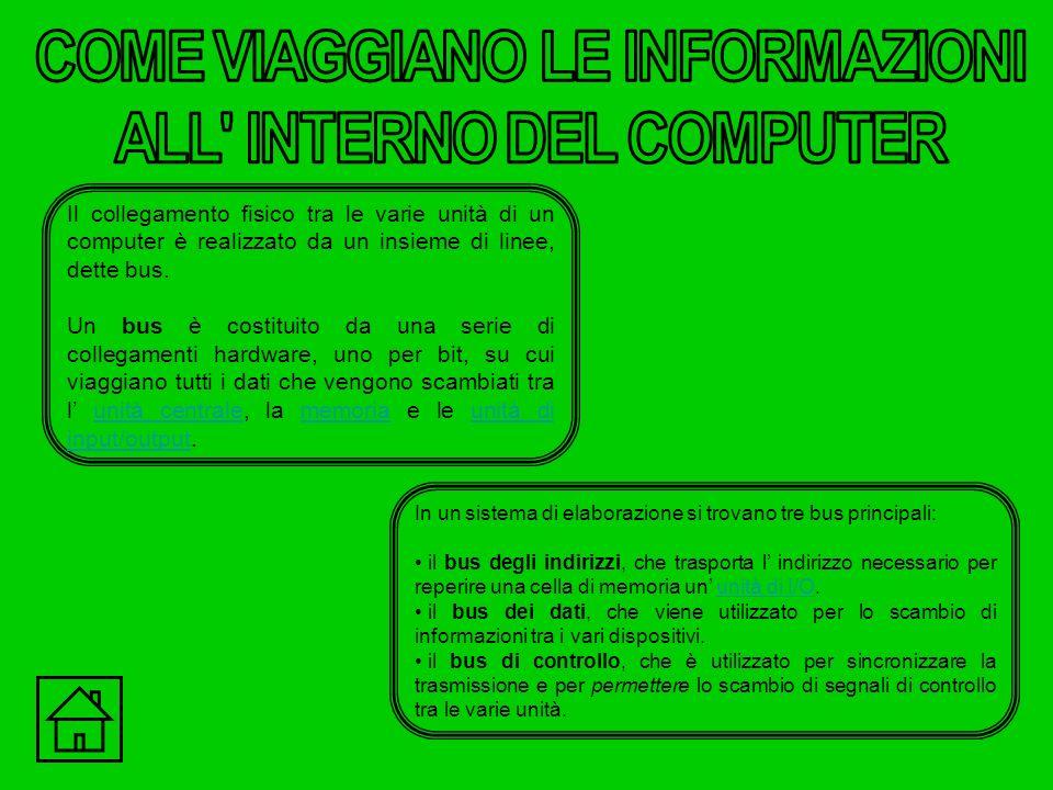 COME VIAGGIANO LE INFORMAZIONI ALL INTERNO DEL COMPUTER