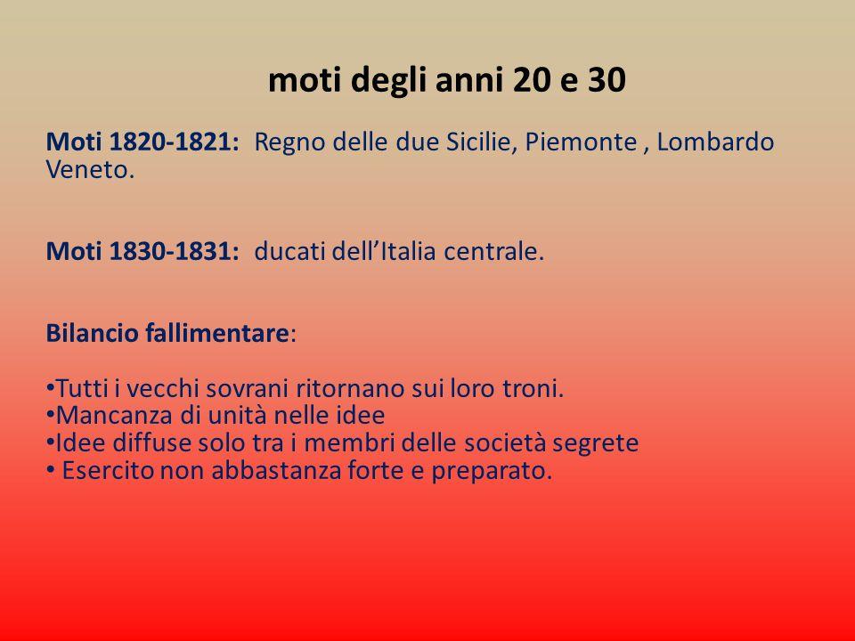 moti degli anni 20 e 30 Moti 1820-1821: Regno delle due Sicilie, Piemonte , Lombardo Veneto. Moti 1830-1831: ducati dell'Italia centrale.