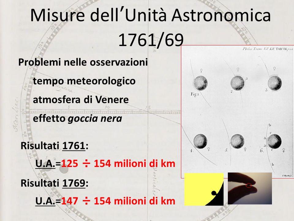 Misure dell'Unità Astronomica 1761/69