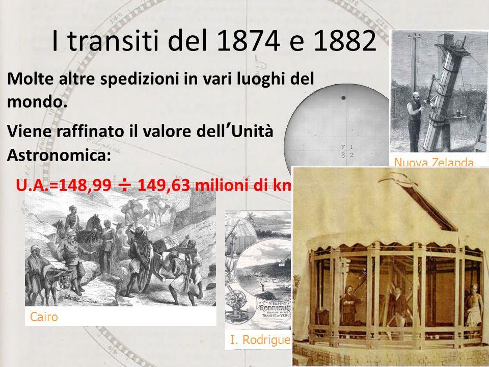 I transiti del 1874 e 1882 Molte altre spedizioni in vari luoghi del mondo. Viene raffinato il valore dell'Unità Astronomica:
