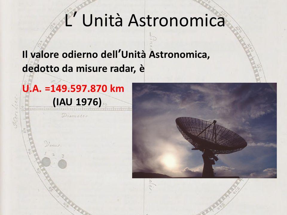 L' Unità Astronomica Il valore odierno dell'Unità Astronomica, dedotto da misure radar, è.