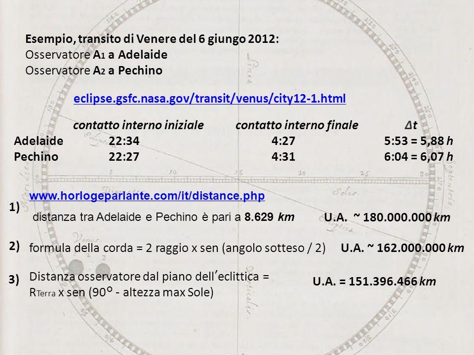 Esempio, transito di Venere del 6 giungo 2012: