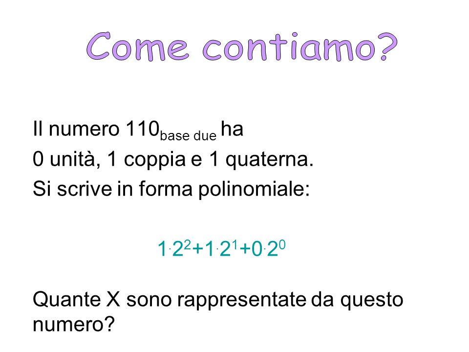 0 unità, 1 coppia e 1 quaterna. Si scrive in forma polinomiale: