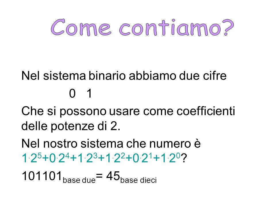 Nel sistema binario abbiamo due cifre 0 1