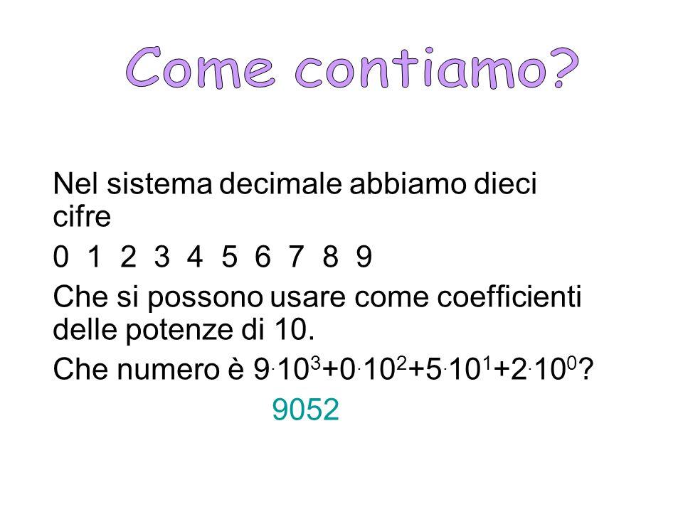 Nel sistema decimale abbiamo dieci cifre 0 1 2 3 4 5 6 7 8 9