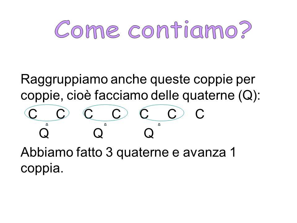 Come contiamo Raggruppiamo anche queste coppie per coppie, cioè facciamo delle quaterne (Q): C C C C C C C.
