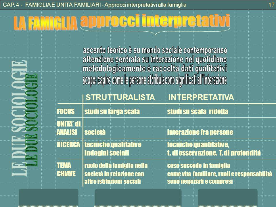 approcci interpretativi LA FAMIGLIA