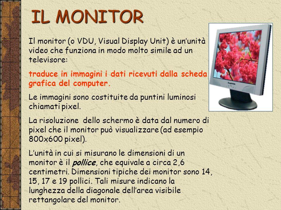 IL MONITOR Il monitor (o VDU, Visual Display Unit) è un'unità video che funziona in modo molto simile ad un televisore: