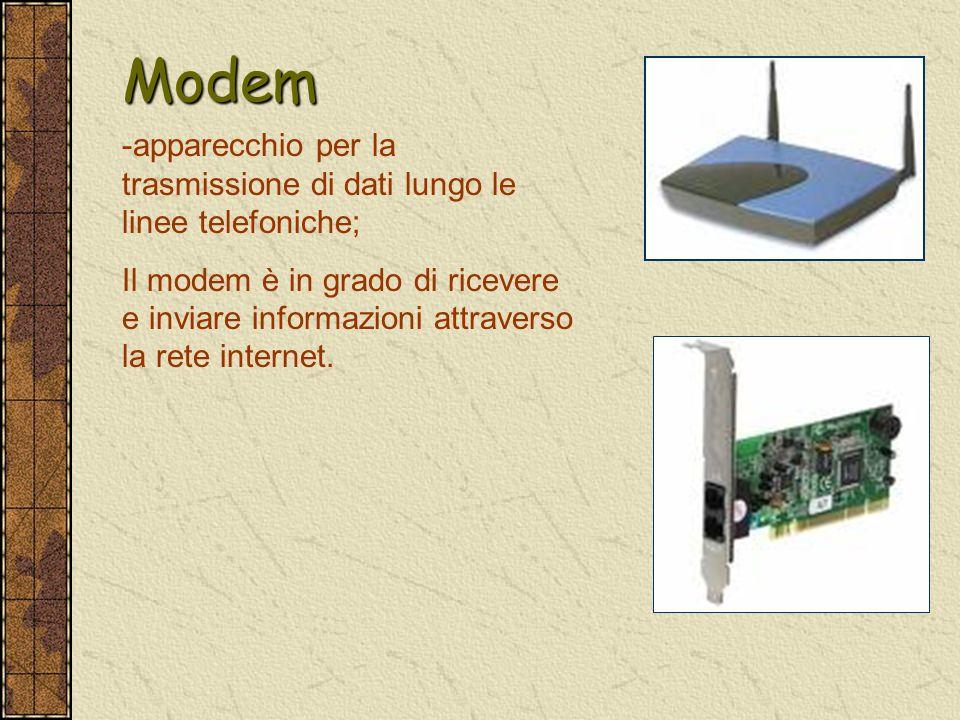 Modem apparecchio per la trasmissione di dati lungo le linee telefoniche;
