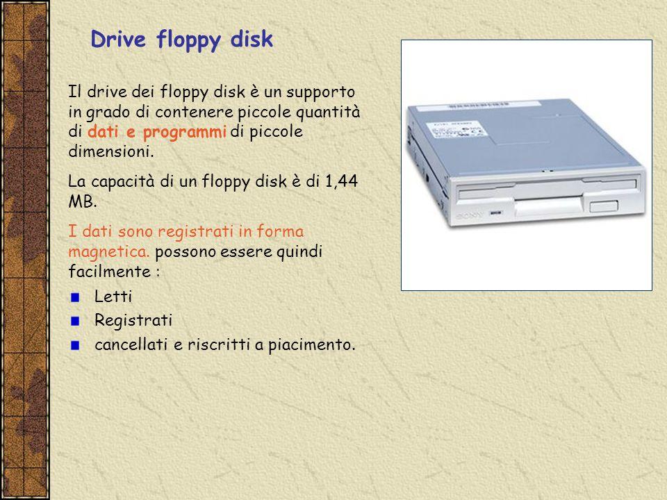 Drive floppy disk Il drive dei floppy disk è un supporto in grado di contenere piccole quantità di dati e programmi di piccole dimensioni.