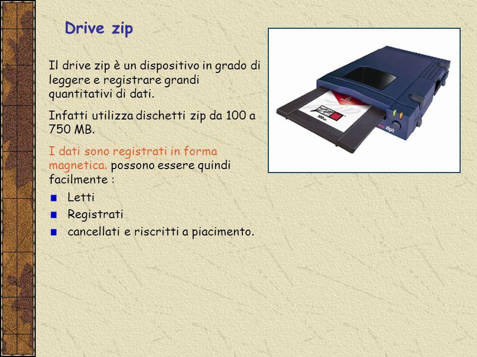 Drive zip Il drive zip è un dispositivo in grado di leggere e registrare grandi quantitativi di dati.