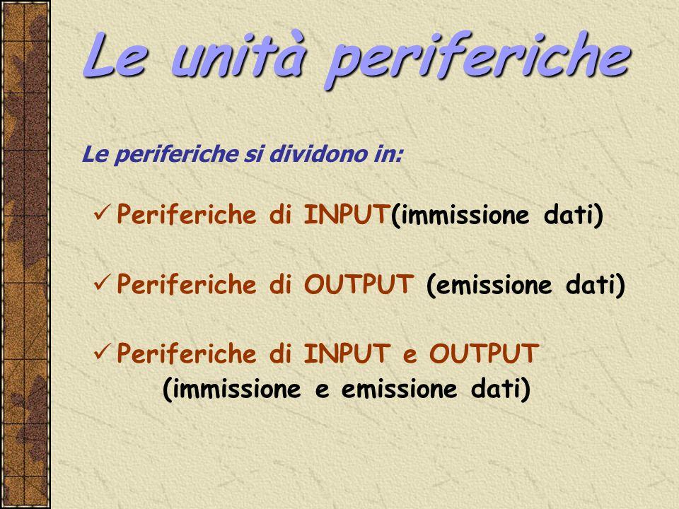 Le unità periferiche Periferiche di INPUT(immissione dati)