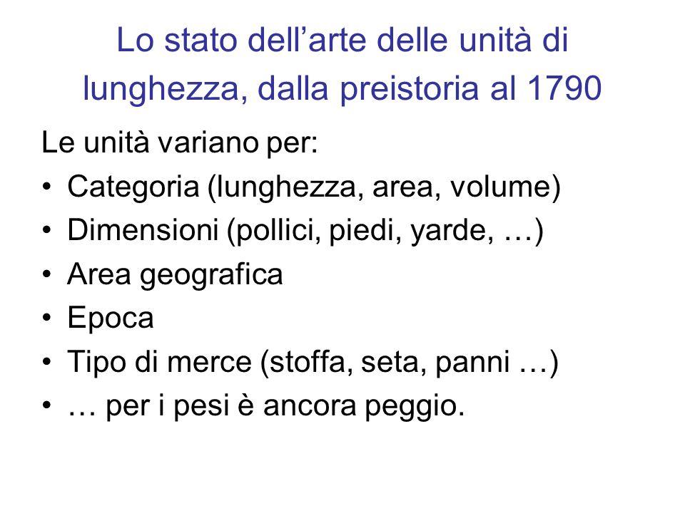 Lo stato dell'arte delle unità di lunghezza, dalla preistoria al 1790