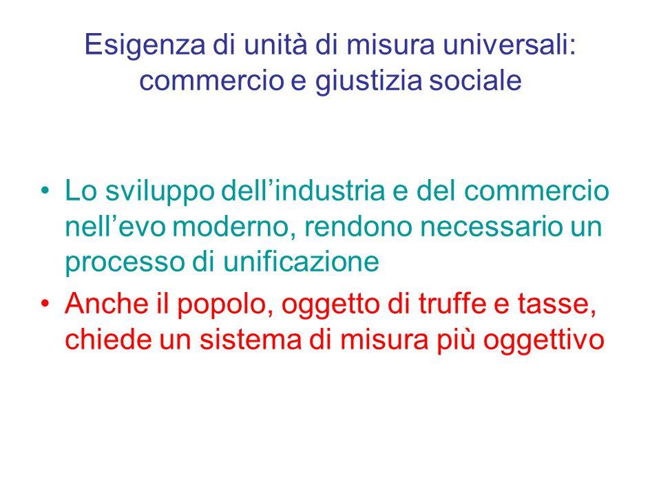 Esigenza di unità di misura universali: commercio e giustizia sociale