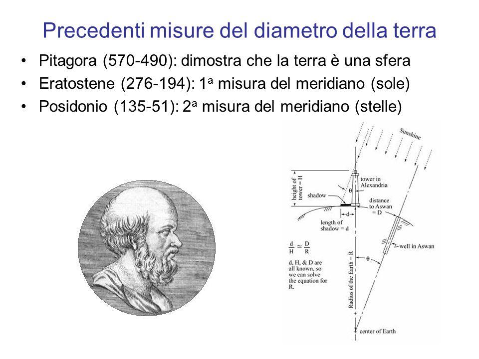 Precedenti misure del diametro della terra