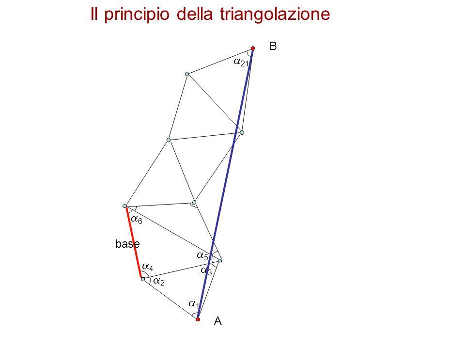 Il principio della triangolazione