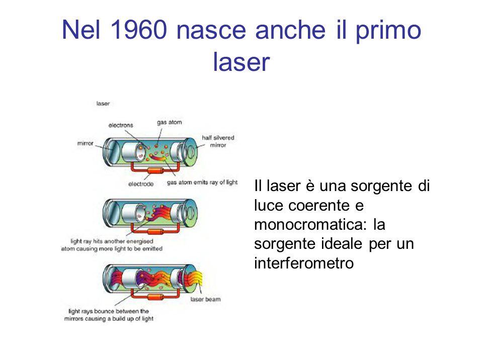 Nel 1960 nasce anche il primo laser