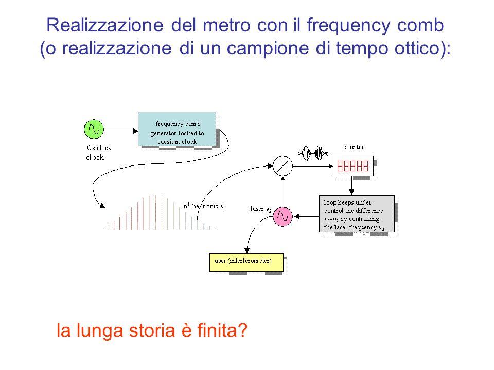 Realizzazione del metro con il frequency comb (o realizzazione di un campione di tempo ottico):
