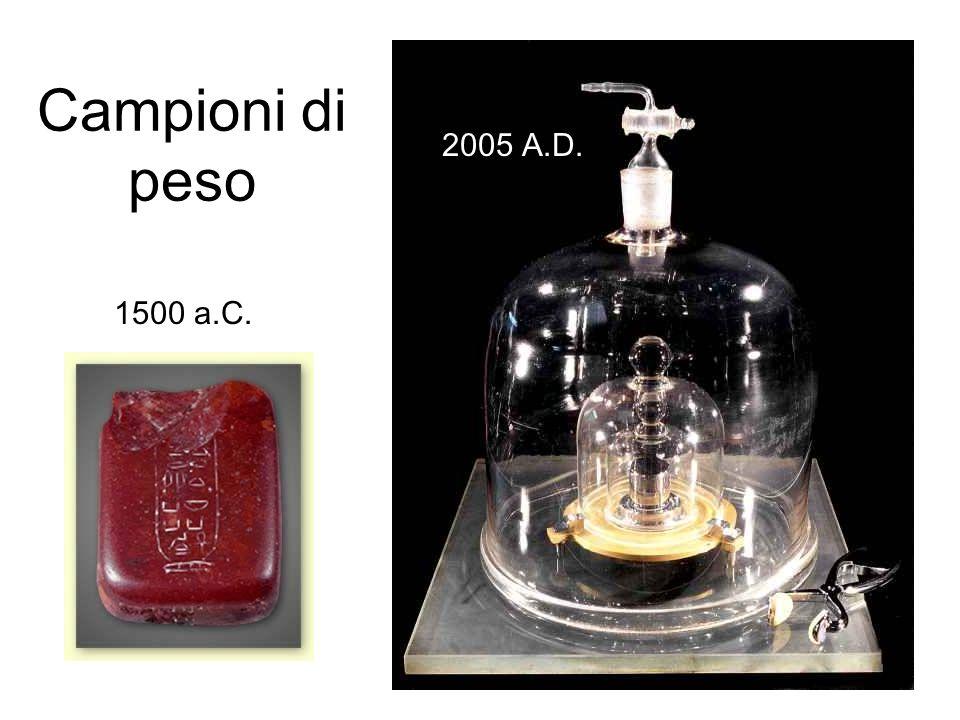 2005 A.D. Campioni di peso 1500 a.C.