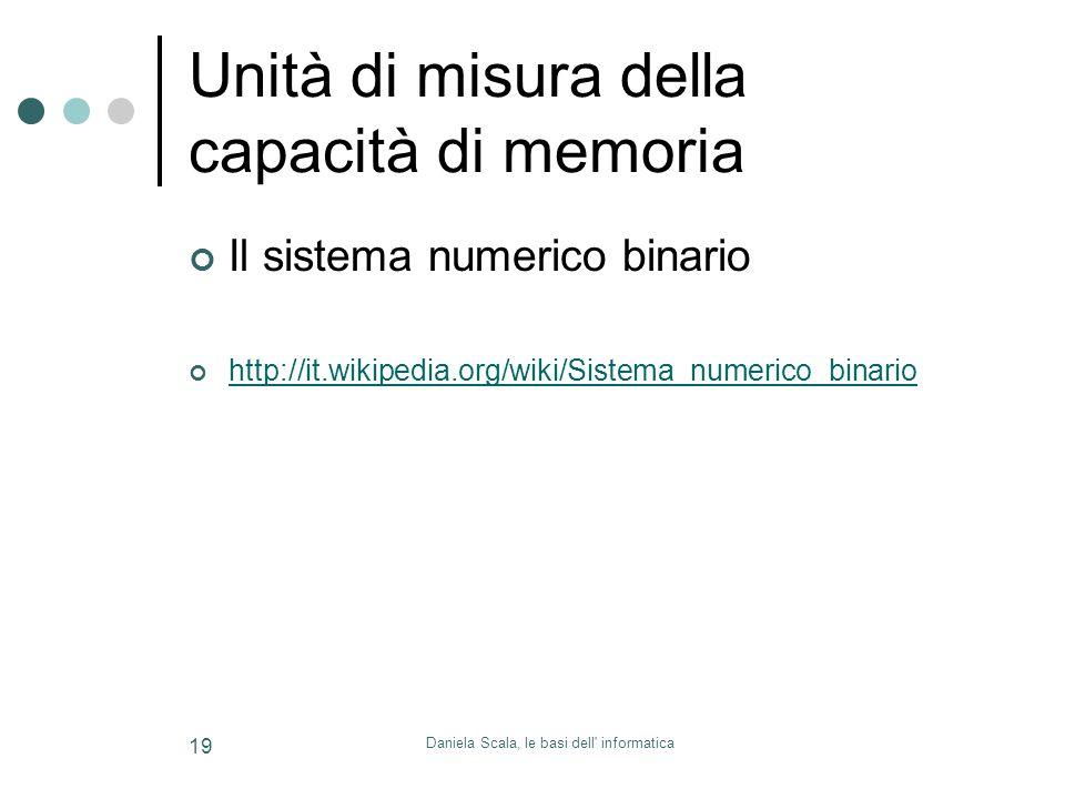 Unità di misura della capacità di memoria