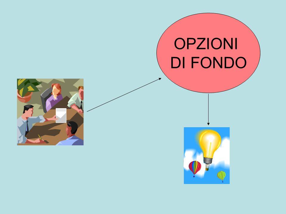 OPZIONI DI FONDO