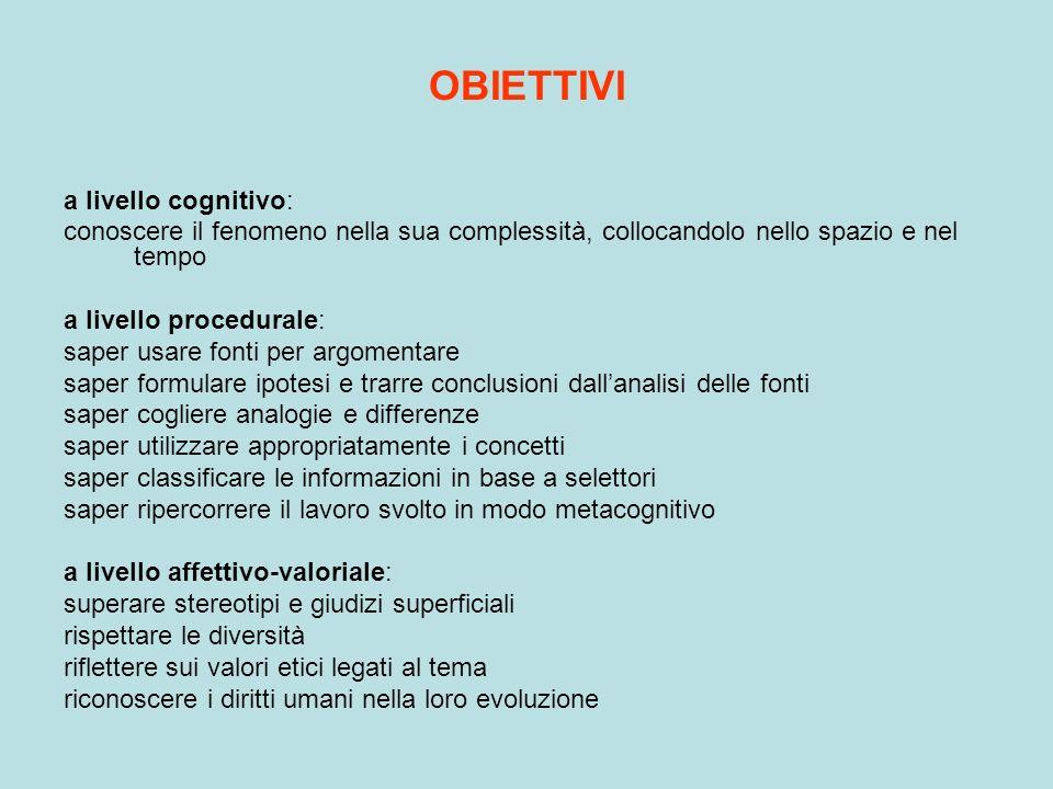 OBIETTIVI a livello cognitivo: