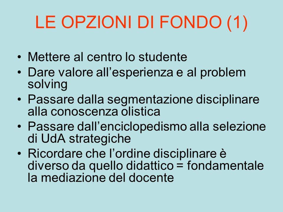 LE OPZIONI DI FONDO (1) Mettere al centro lo studente