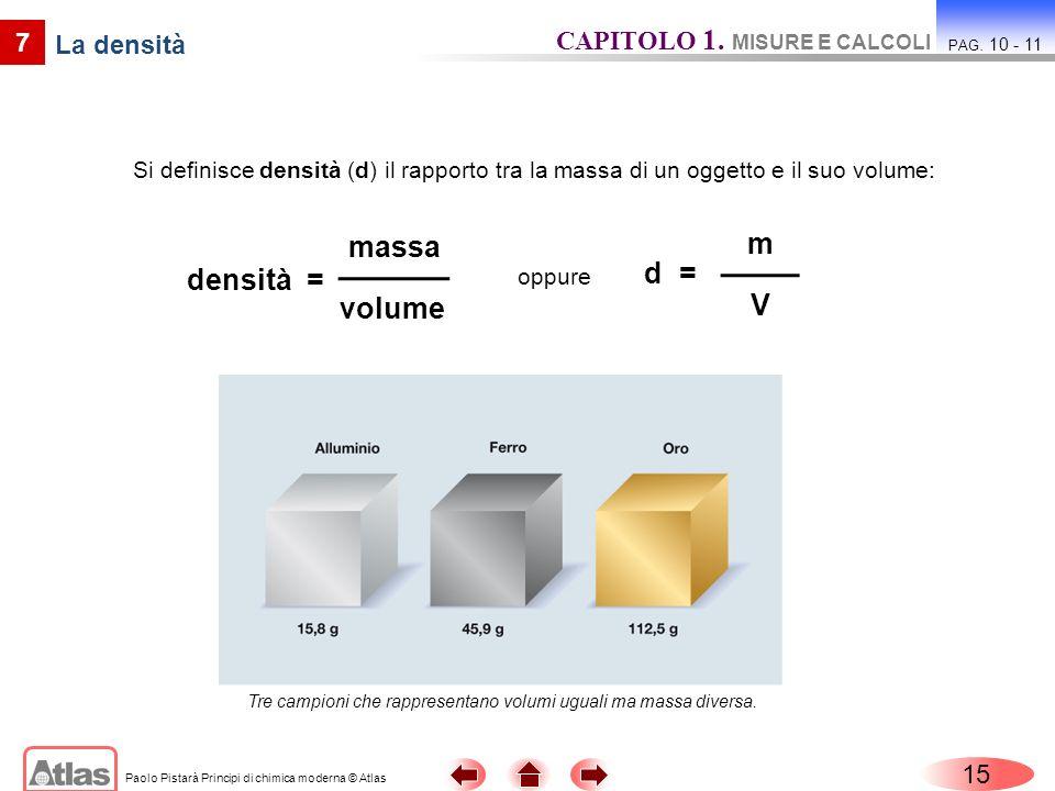Tre campioni che rappresentano volumi uguali ma massa diversa.