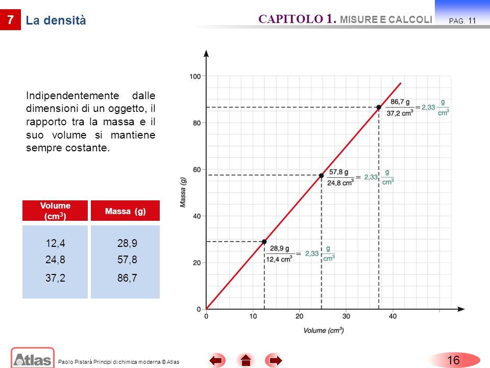 CAPITOLO 1. MISURE E CALCOLI La densità