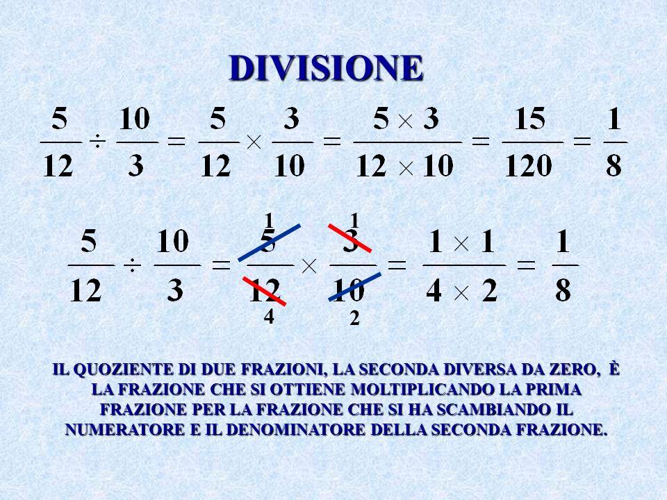 DIVISIONE 1. 2. 4.