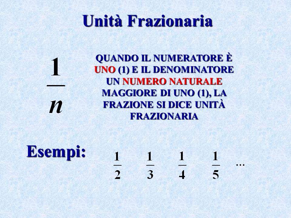 Unità Frazionaria Esempi: