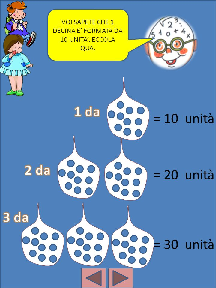 1 da = 10 unità 2 da = 20 unità 3 da = 30 unità