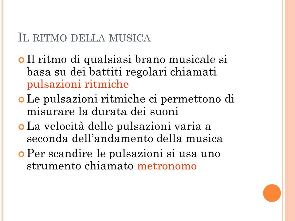 Il ritmo della musica Il ritmo di qualsiasi brano musicale si basa su dei battiti regolari chiamati pulsazioni ritmiche.