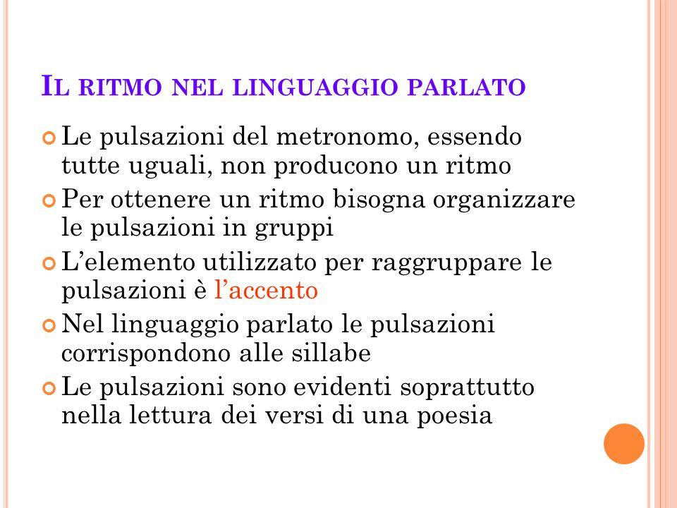 Il ritmo nel linguaggio parlato