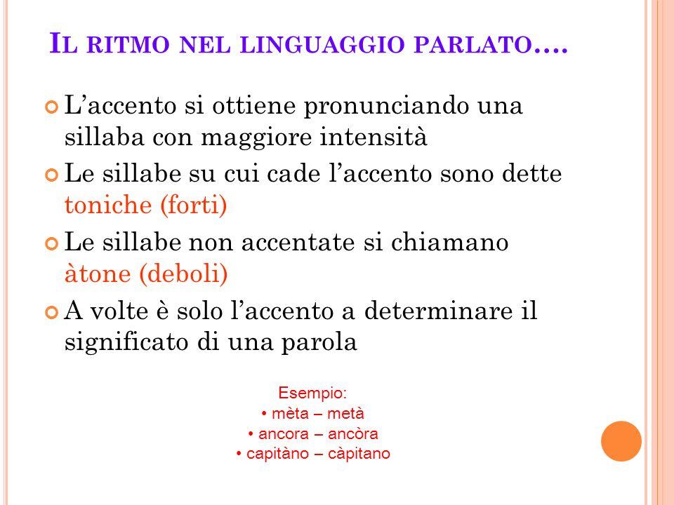 Il ritmo nel linguaggio parlato….
