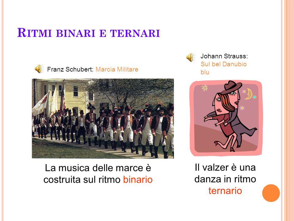 Ritmi binari e ternari Johann Strauss: Sul bel Danubio blu. Franz Schubert: Marcia Militare. La musica delle marce è costruita sul ritmo binario.
