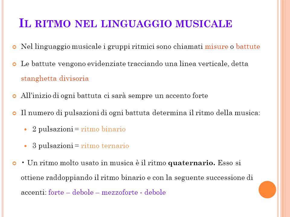Il ritmo nel linguaggio musicale