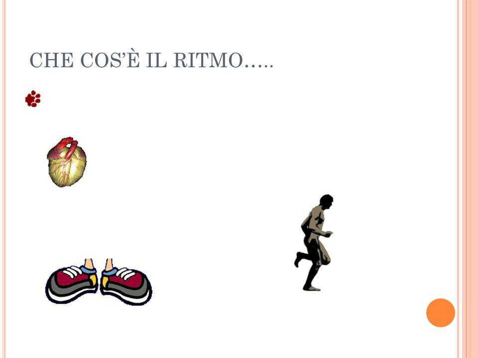 CHE COS'È IL RITMO…..