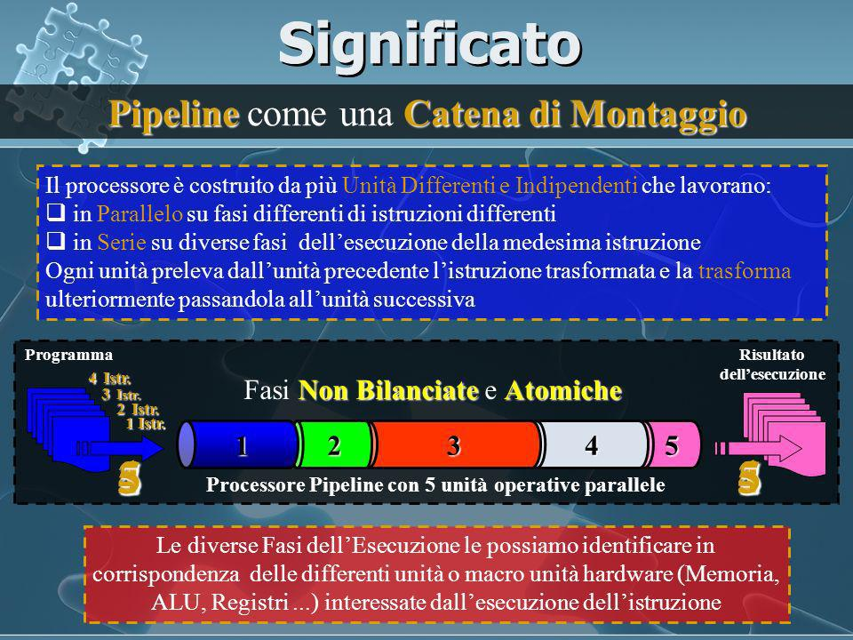 Significato 2 3 4 5 1 5 3 2 4 1 Pipeline come una Catena di Montaggio