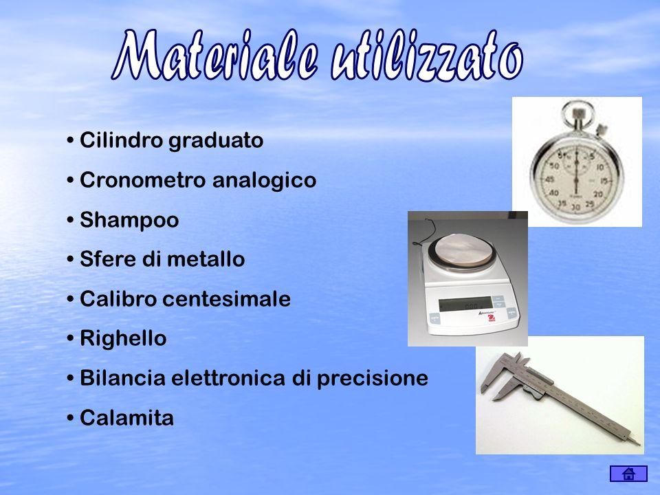 Materiale utilizzato Cilindro graduato Cronometro analogico Shampoo