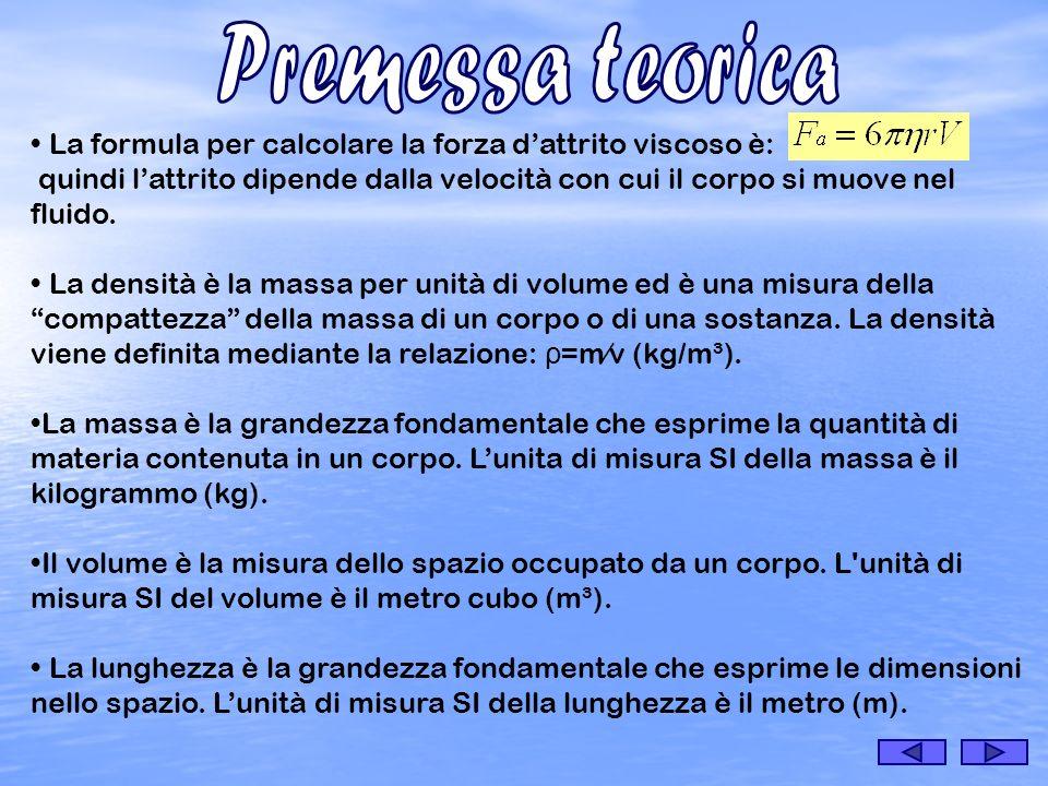 Premessa teorica La formula per calcolare la forza d'attrito viscoso è: