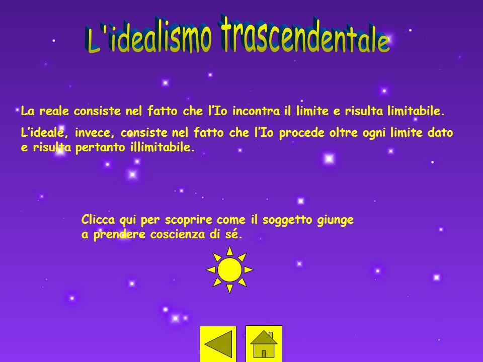 L idealismo trascendentale