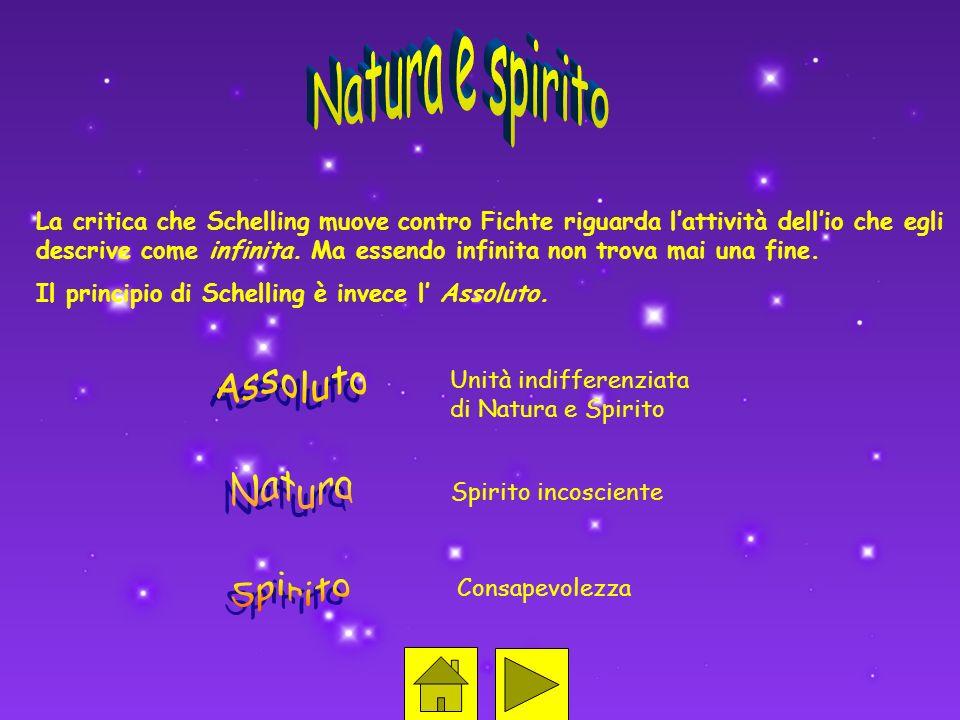 Natura e spirito Assoluto Natura Spirito